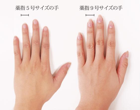 指痩せって無理ですか?