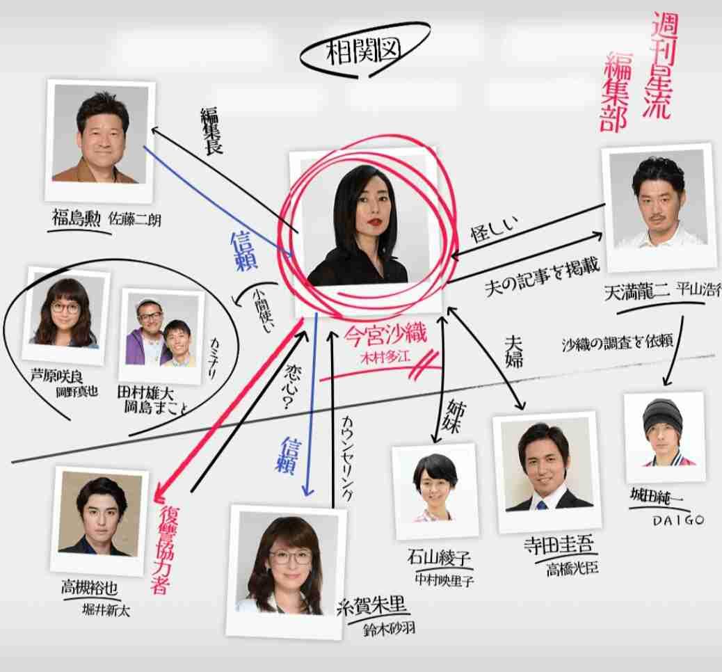 【実況・感想】「ブラックリベンジ」第5話