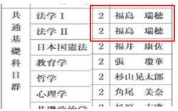 悠仁さま、筑波大学附属以外の中学校進学先候補に浮上した都内屈指のエリート校