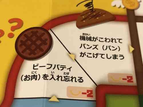 マクドナルドのハッピーセットが『人生ゲーム』そのクルーが無能過ぎる!