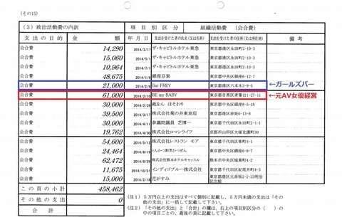 U-1速報 : 立憲・福山幹事長に『政治資金の不正利用疑惑』が再浮上した模様。前川と貧困調査タッグを形成