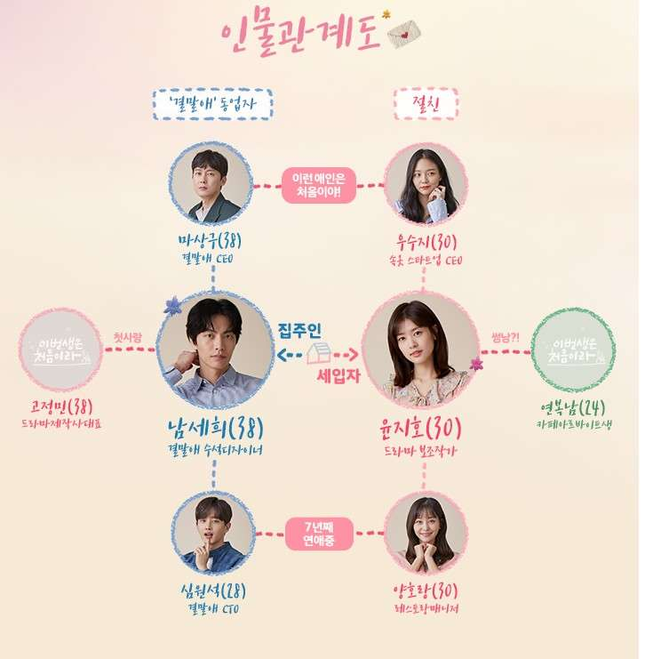 大ヒットドラマ『逃げ恥』のパクリ疑惑が持ち上がった韓国の人気ドラマとは?