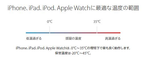 急激に寒い場所へ移動するとiPhone Xが反応しない不具合、Appleが認める