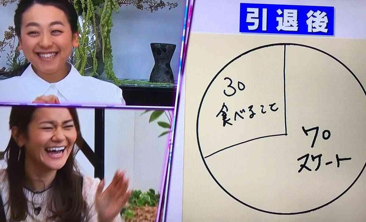 浅田真央さん、結婚相手は「幼なじみとかなんですかね」