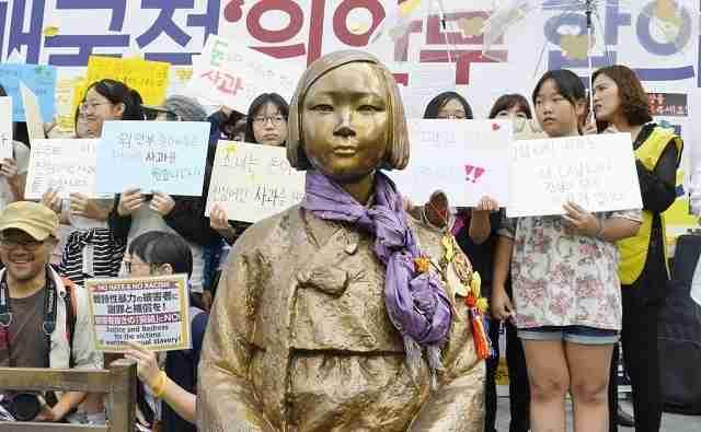 従軍慰安婦問題に関する国際世論と日本の今後の対応に期待すること