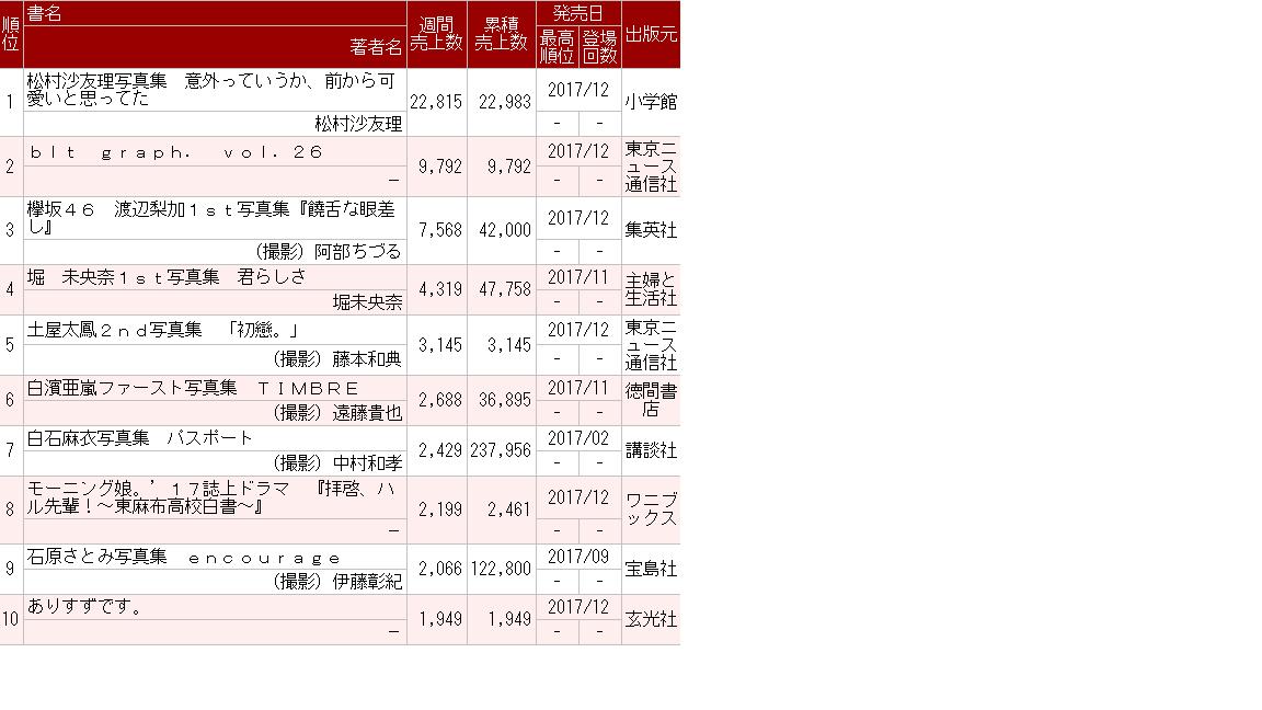 """石川恋と橋本環奈""""天使""""2ショット"""