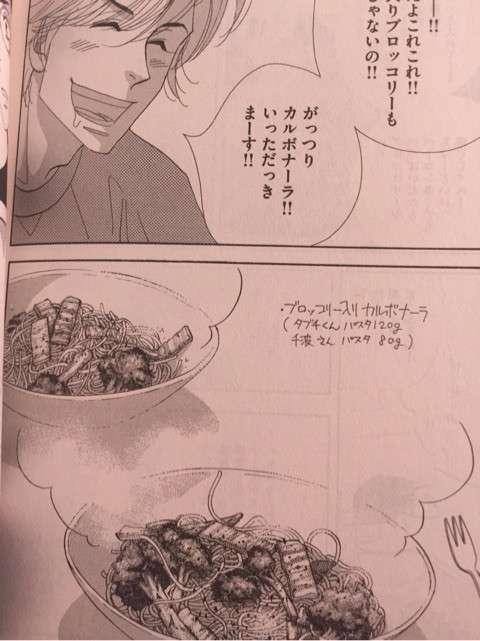 漫画「きのう何食べた?」(よしながふみ)好きな人