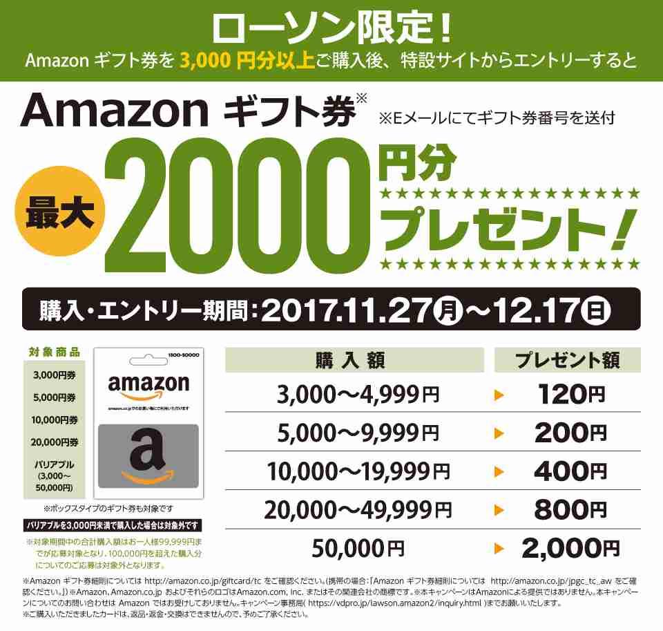 ローソン限定!Amazon ギフト券(コード)プレゼント