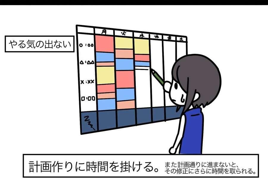 やる気の出る勉強と出ない勉強の違いを描いたマンガが分かりやすい