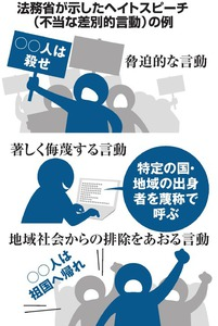 【内閣府世論調査】ヘイトスピーチ、「日本の印象悪くなる」47%
