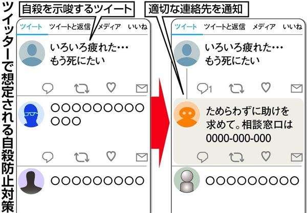 ツイッタージャパン、新機能検討 自殺願望つぶやき、「相談窓口」に誘導