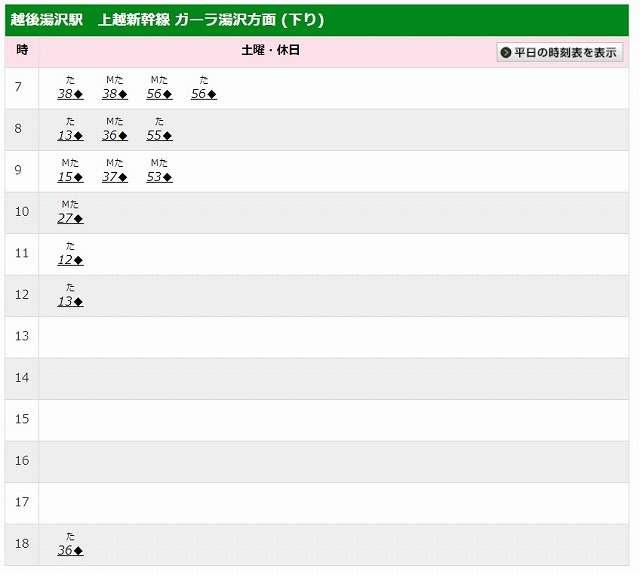 ガーラ湯沢駅の列車本数が減少。「シャトル列車」廃止で、6時間も来ない! | タビリス