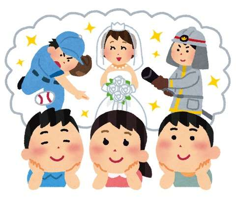 若者の「夢」離れが深刻…将来の夢がある新成人は54.4%で過去最低、日本の政治に「期待できない」も8割
