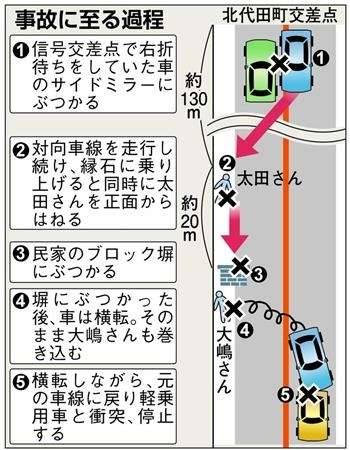 前橋女子高生2人重体 運転止められぬよう通常より2時間早く外出 事故前日に「車の鍵を隠す」