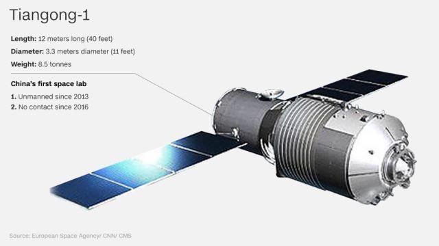 中国の「天宮1号」、3月までに地球に落下 (CNN.co.jp) - Yahoo!ニュース