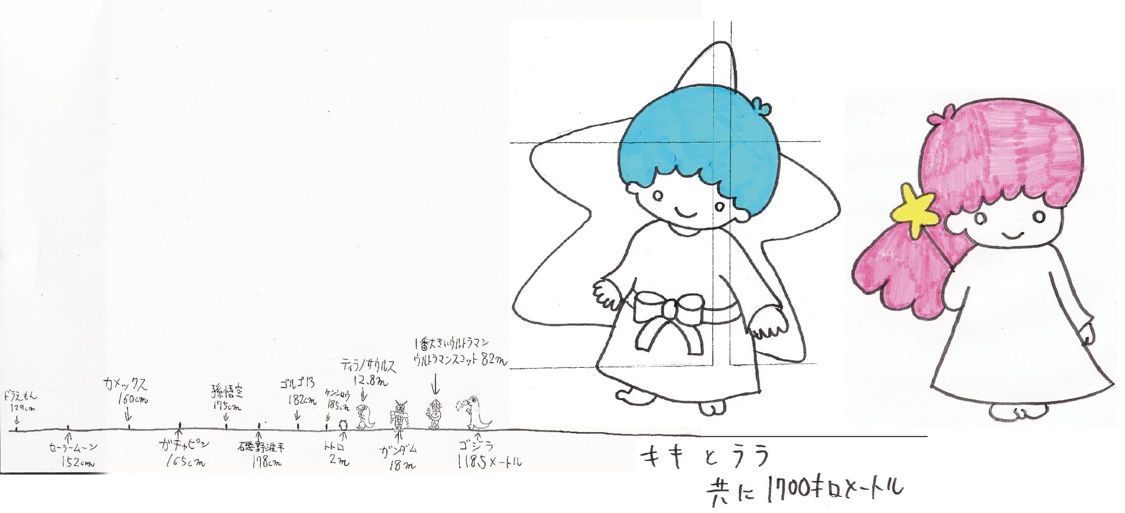【二次元】女武闘会開戦