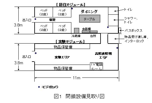 「JAXA」が2週間引きこもったら38万円くれるバイトを募集してるぞ! 男女問わず55歳まで可!!