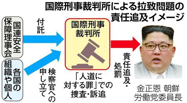 「人道への罪」で金正恩委員長を告発へ、被害者家族らが国際刑事裁判所へ申し立て
