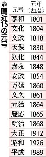 新元号、少ない画数に…1文字15画上限の方針 : 政治 : 読売新聞(YOMIURI ONLINE)