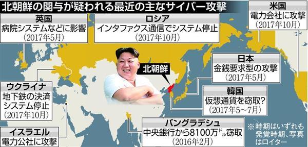 北朝鮮ハッカー集団、「サイバー防衛強国」イスラエル電力公社狙う インフラ攻撃「強化演習」 - 産経ニュース