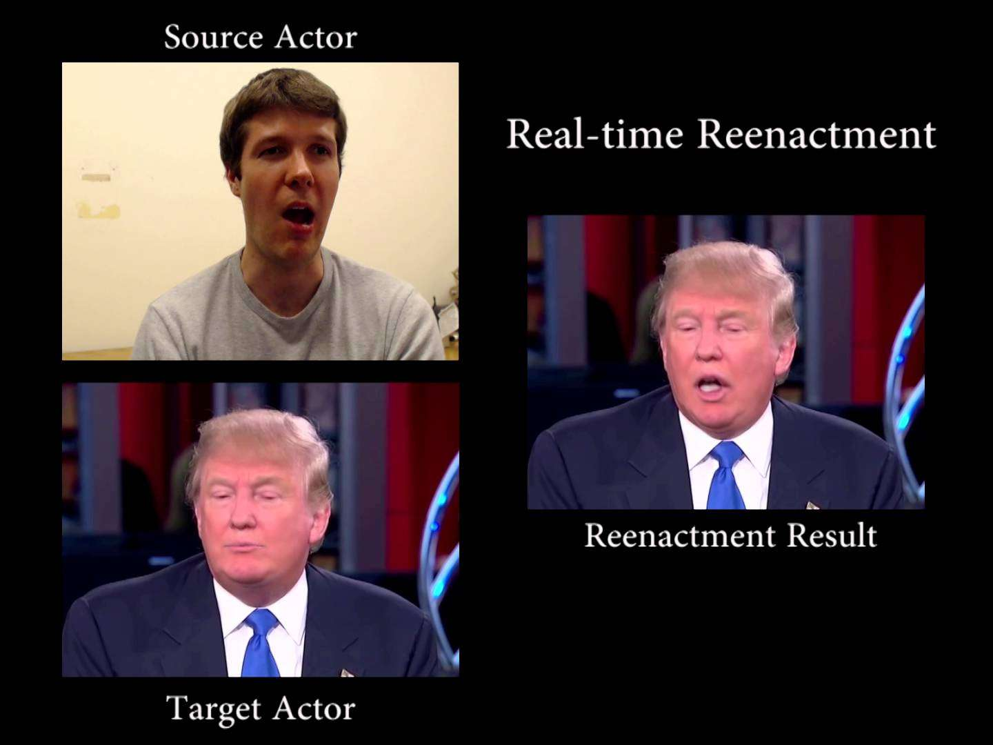 Face2Face: Real-time Face Capture and Reenactment of RGB Videos  YouTube