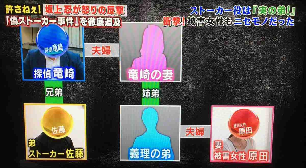 嘘のストーカー被害の情報をTBSに提供、男女3人を書類送検