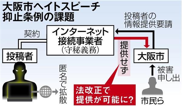 ヘイト投稿実名提供を 大阪市審査会、法改正を促す - 産経WEST