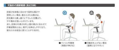 デスクワーカーは知っておくべき デスクチェアの「ひじ掛け」を調整するだけでとても楽になると話題に