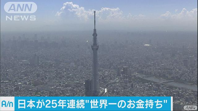 """日本、25年連続で """"世界一お金持ちの国""""に(2016/05/24 12:13)"""