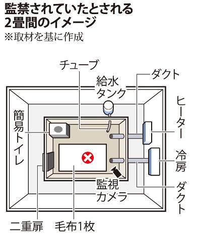 【寝屋川監禁】簡易トイレ処理、月に数回…監禁部屋の衛生劣悪