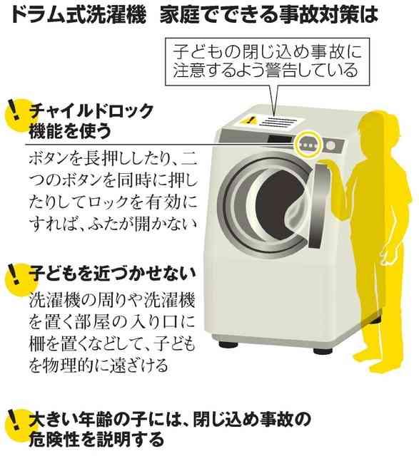 ドラム式洗濯機で死亡事故 母親「危険を知っていれば」:朝日新聞デジタル