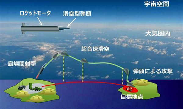 自衛隊が開発研究する新兵器「高速滑空弾」とは? 沖縄・尖閣守るには大げさ、本当の狙いは… (1/2ページ) - zakzak