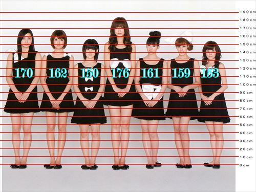 【ガル民】身長どれくらい?【調査】
