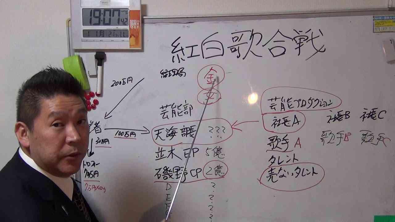 NHK紅白歌合戦の裏側【金・女・暴力団】を元NHK職員が語ります。 - YouTube