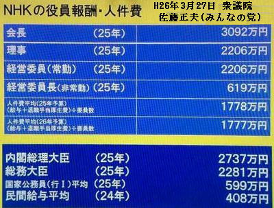 NHKの改革