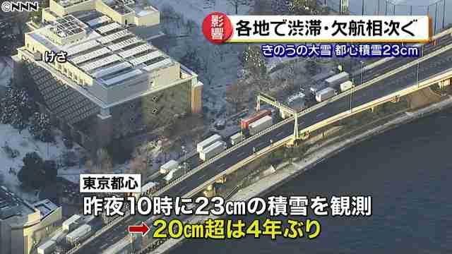 大雪の影響により関東で約520人がケガ 2人が死亡