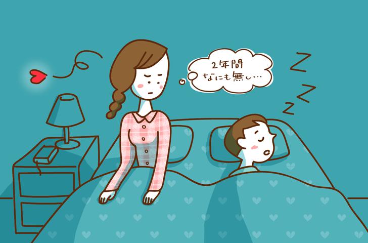 夫婦で一緒に寝ますか?