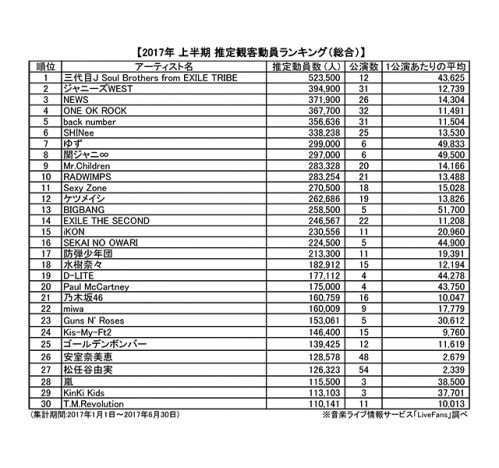 """故ジョンヒョン(SHINee)、新アルバムの一部収録曲がKBSで""""放送不適格""""に"""