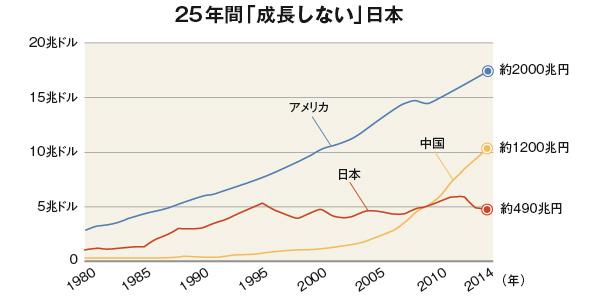 自殺者2万1140人 8年連続減少