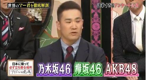"""""""マー君""""こと田中将大選手 さりげない一言にファンが熱狂「完全にヲタク」"""