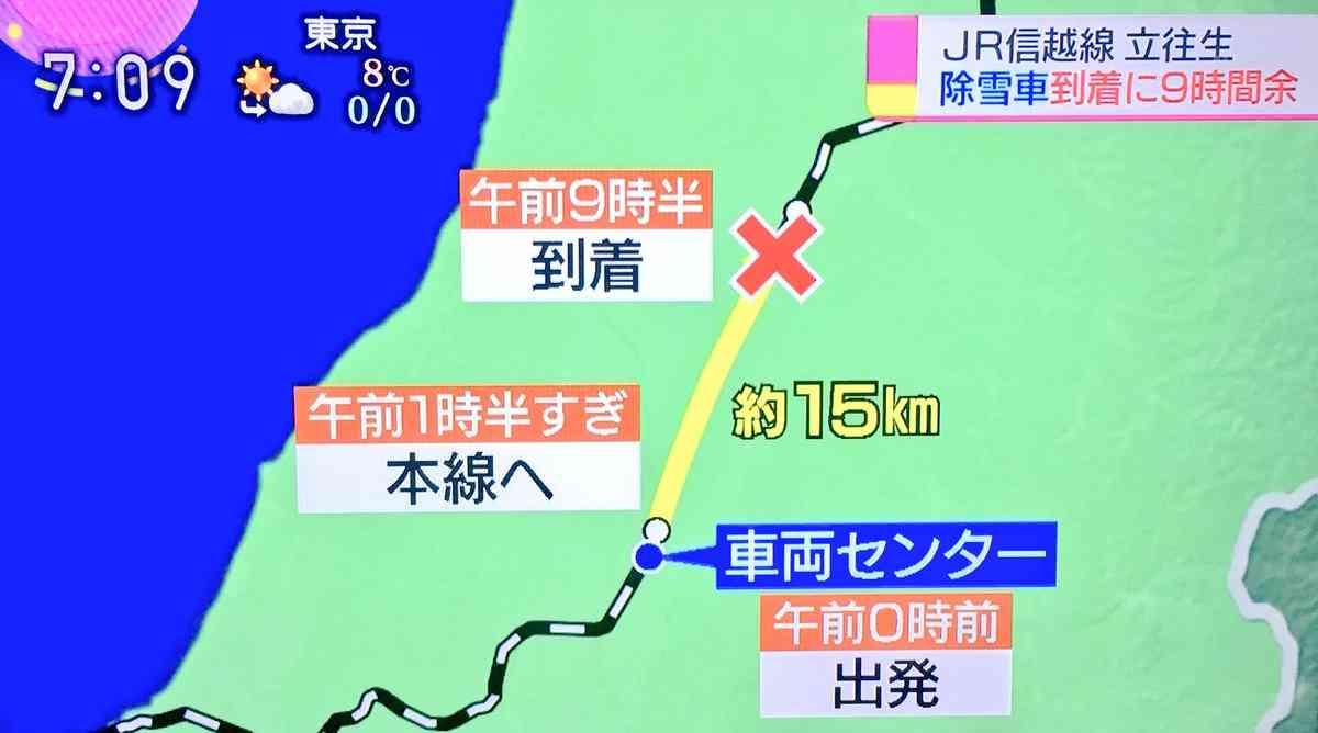 JR信越線 大雪で立往生