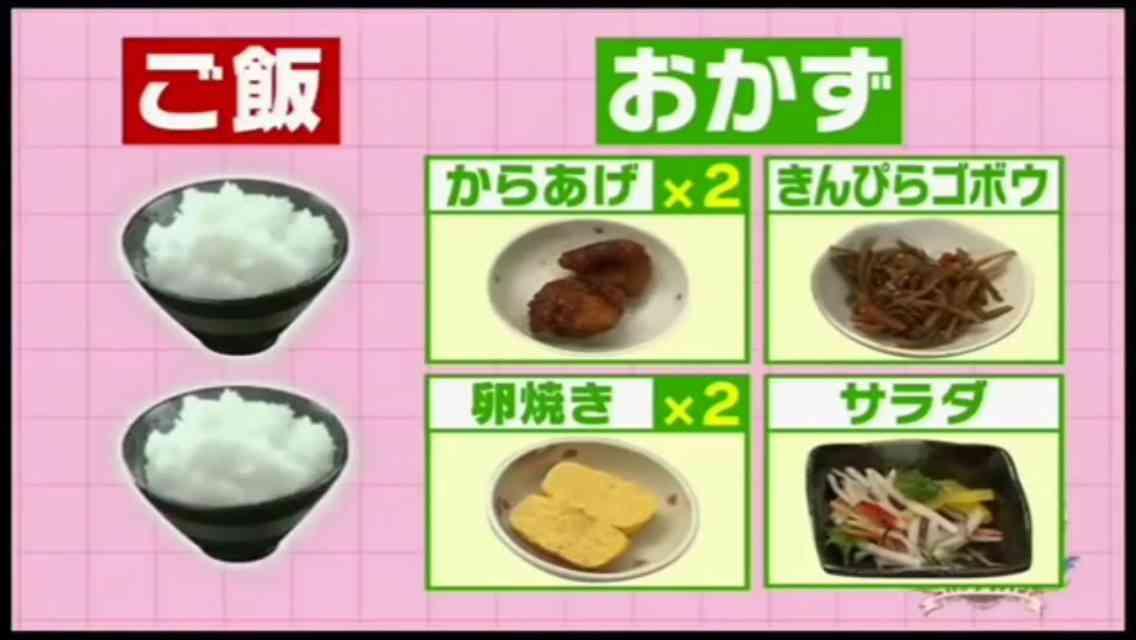 お米ダイエットしたことがある方〜!