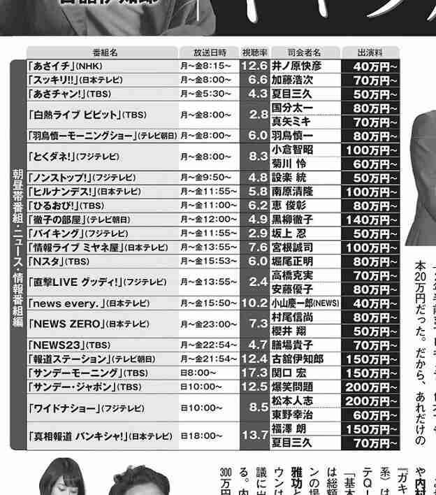 """関ジャニ∞村上信五、大人向けラジオに初挑戦 土曜朝に""""経済""""学ぶ"""