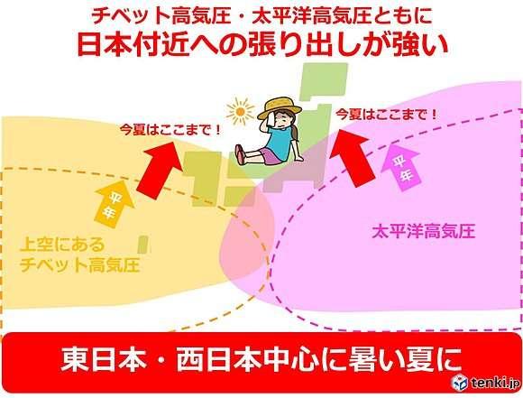 この夏は猛烈に暑い 北から南まで高温(日直予報士) - 日本気象協会 tenki.jp