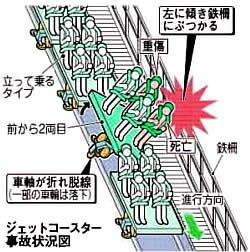 ジェットコースターの克服法