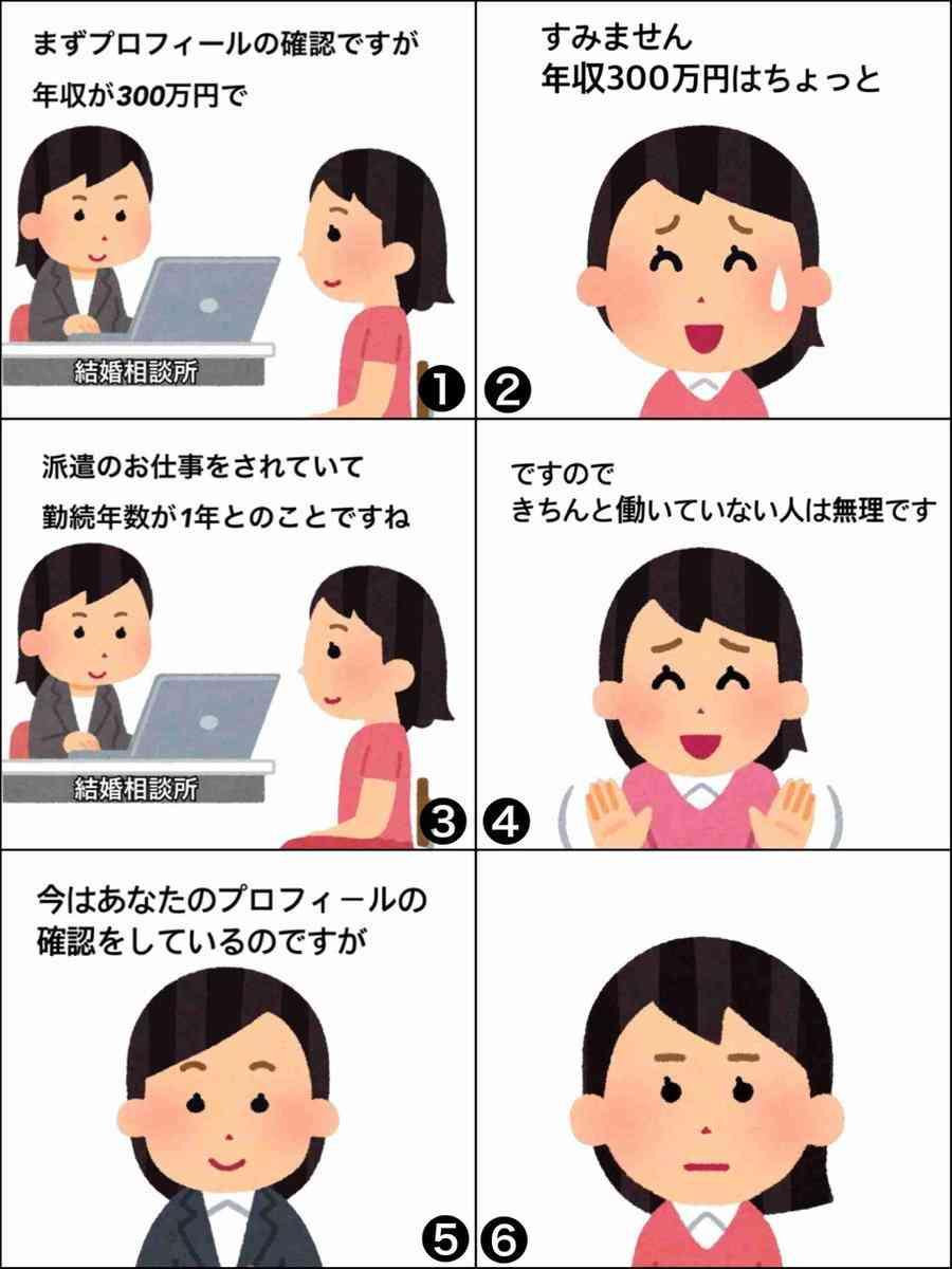 婚活パーティーこんな人いた!!part2