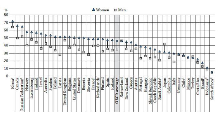 現代日本で働く上で「男性より有利」と感じている女性、たった4% ―「技術職で入社したのに『女だから』と事務職の給料にされた」