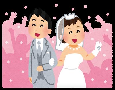 結婚前の不安ありましたか?