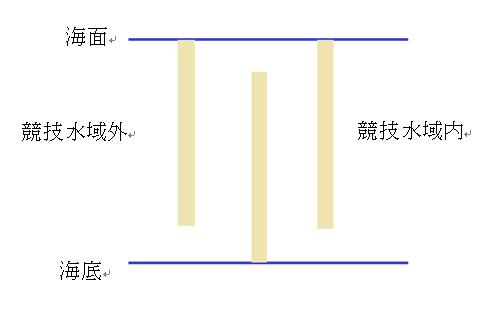 お台場 五輪 トライアスロン会場 大腸菌 基準値超え 対策は?  東京2020これでいいのかvol.5 - ブログ 書く書く しかじか