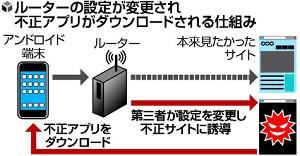 スマートフォンの情報を抜き取る被害が続出 注意を呼びかけ